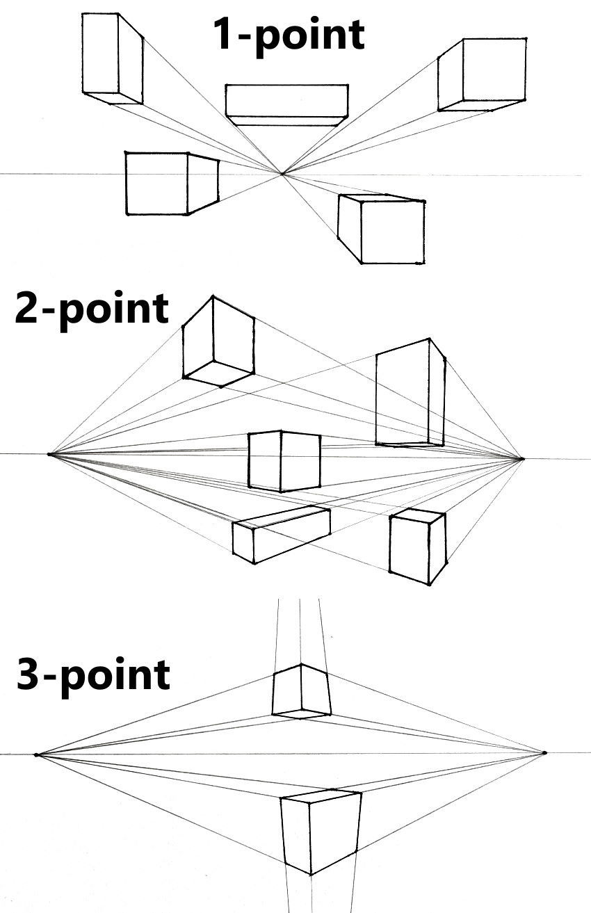 Boxes drawing in 1, 2 and 3 point perspective