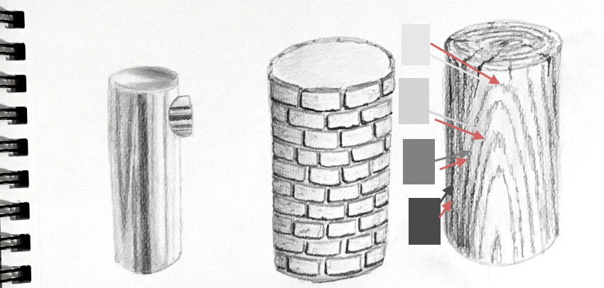 Drawing different texture types on cylinders