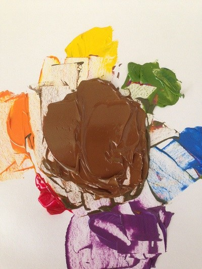 Oil Paint Mixing The Color Wheel And Painting Pigments