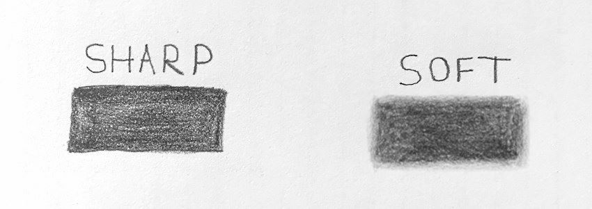Hard vs soft edges when drawing
