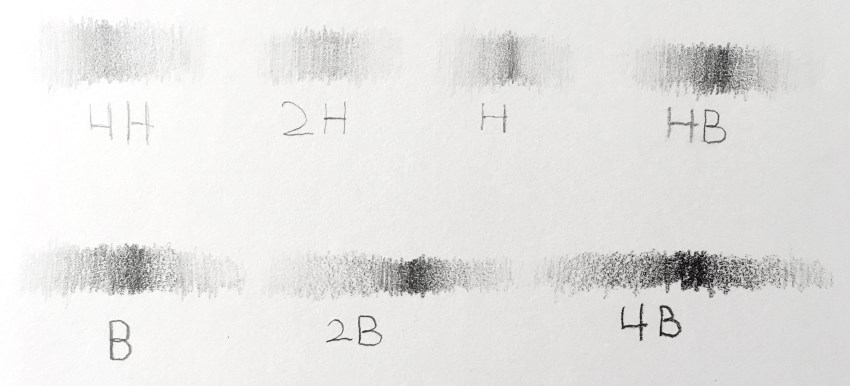 Practice on transitions with different pencil grades